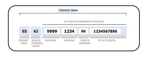 A partir del 1 de febrero de 2014 cambian las cuentas for Codigos oficinas bancarias